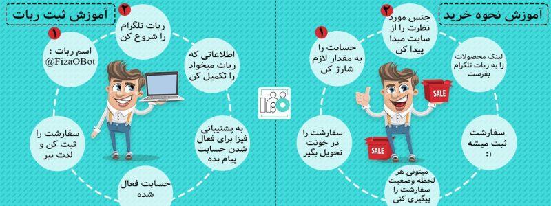 خرید مستقیم از ترکیه و ترندیول
